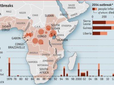 Ebola outbreaks WHO IUCN