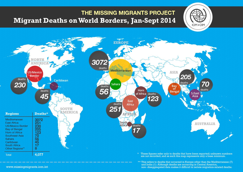 MissingMigrantsProject2014