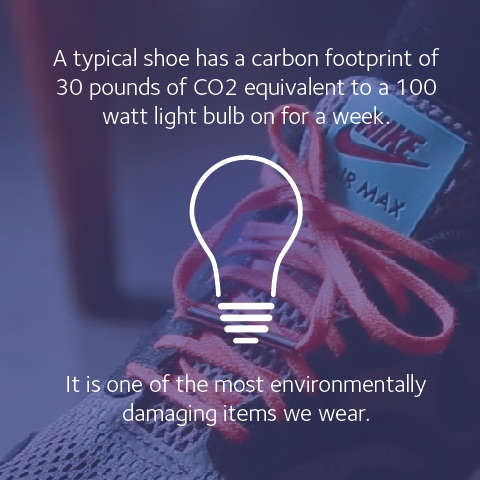 Energy equivalent of shoe production