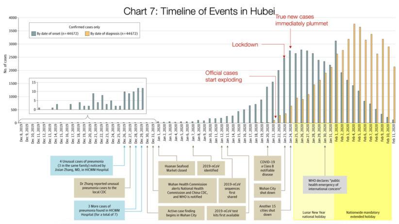 Coronavirus-chart