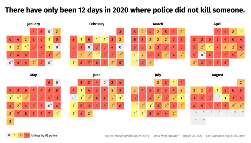 Police-killings-2020-FairPlanet